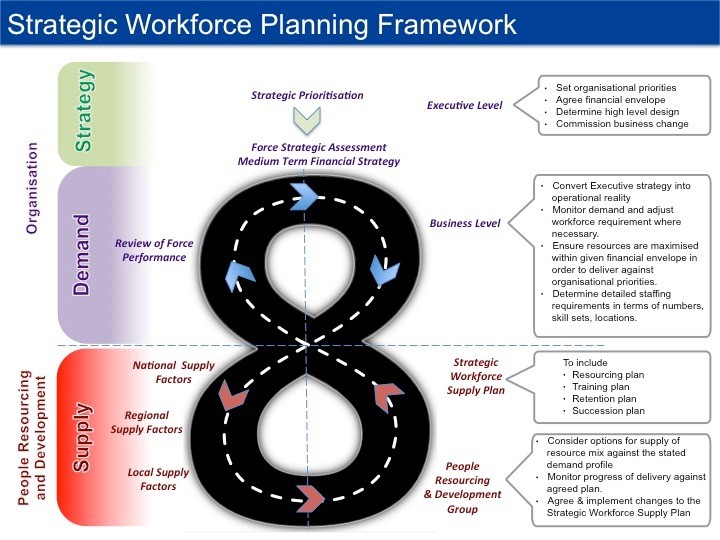 Challenges In Hr Today Transforming Hr Into A Strategic